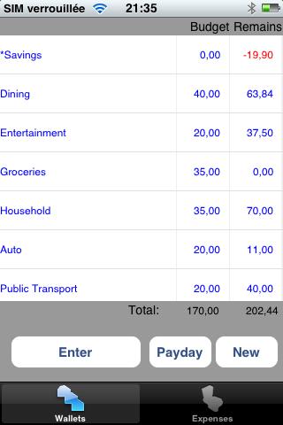 negative_expenses